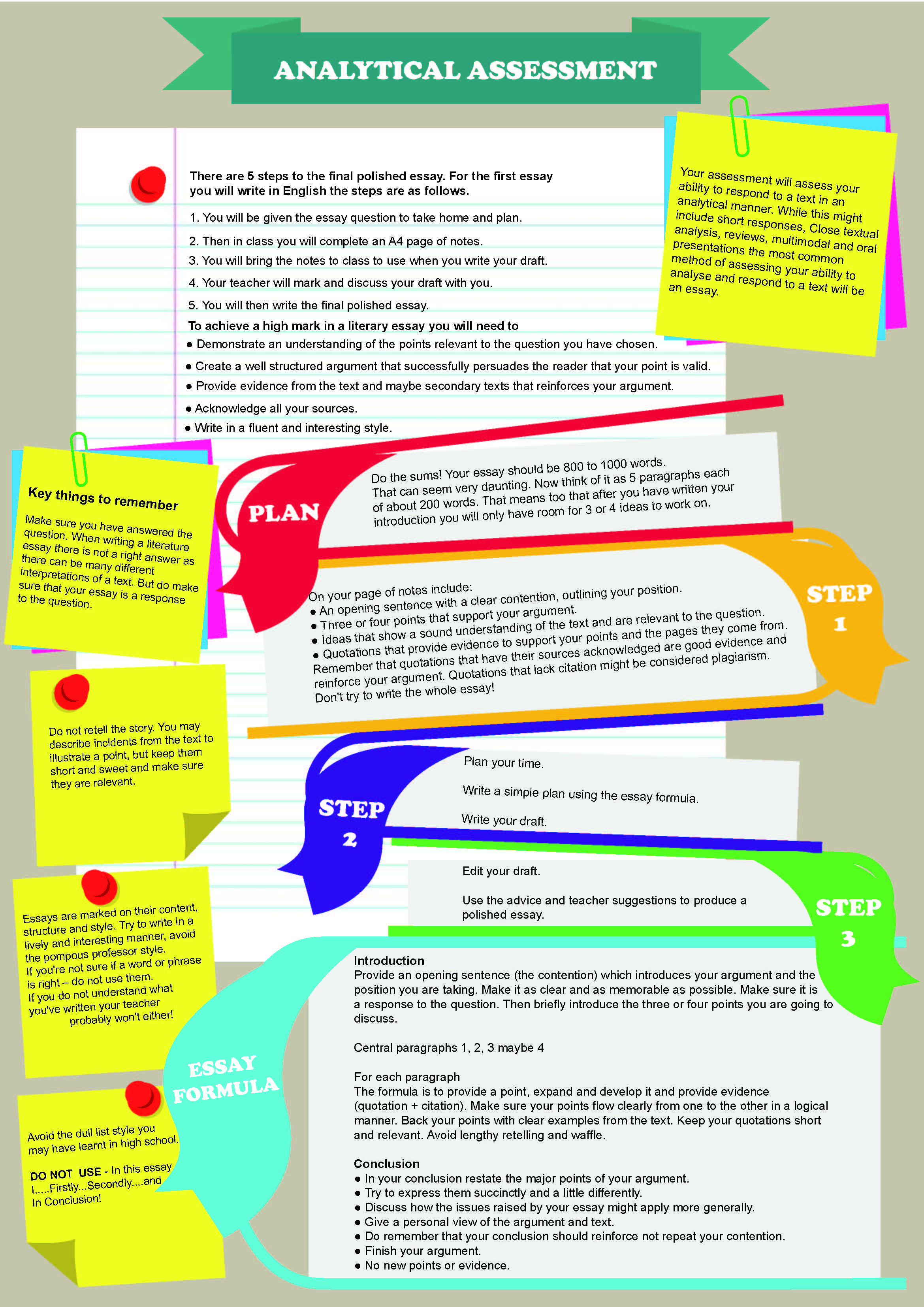 Analytical Essay Infograph